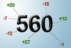 how a bad credit score affects daily life